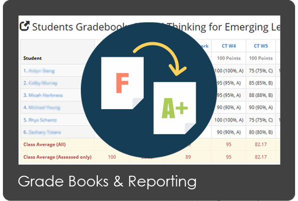 LMS - Gradebook Report
